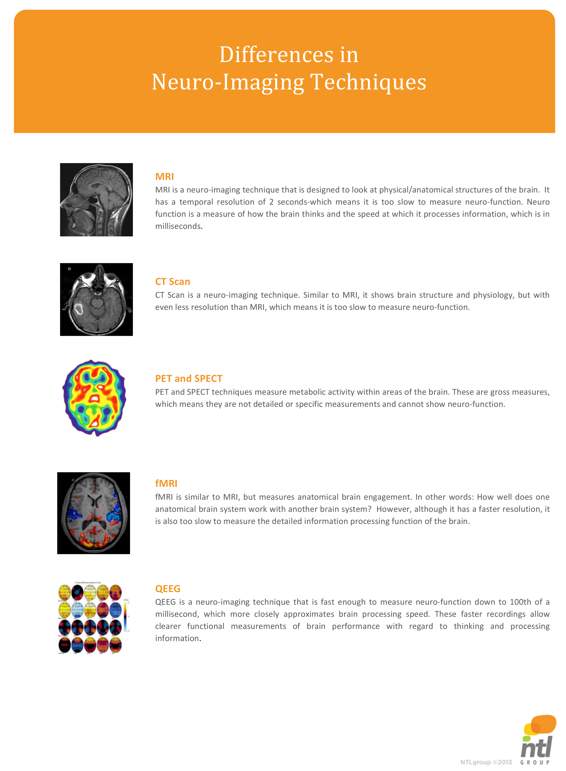 Differences in Neuro-Imaging Technique